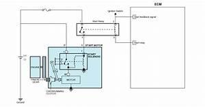 Kia Sedona  Starter Schematic Diagrams