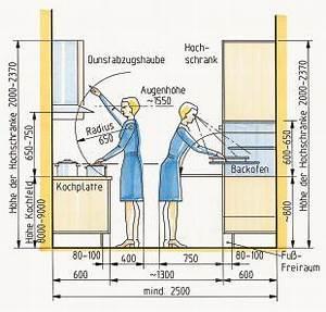 Abstand Arbeitsplatte Hängeschrank : gestaltung im tischlerhandwerk folge 3 grunds tze des m belentwurfs iii bm online ~ A.2002-acura-tl-radio.info Haus und Dekorationen