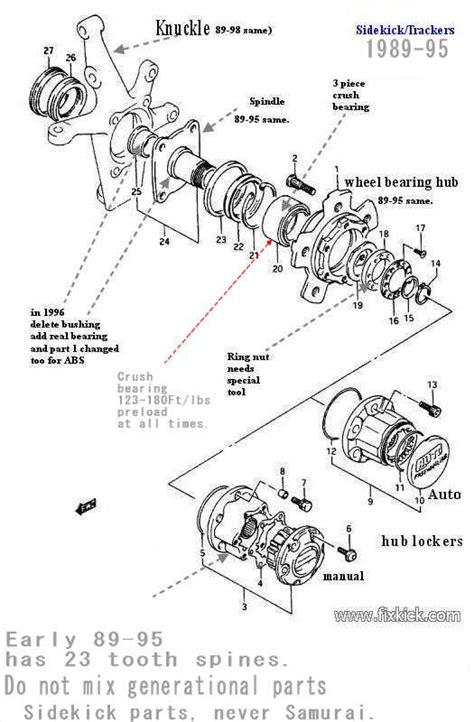 servicing  front axle locking hubs
