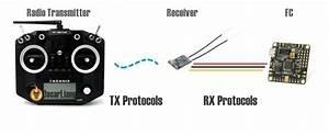 Rc Tx Rx Protocols Explained  Pwm  Ppm  Sbus  Dsm2  Dsmx