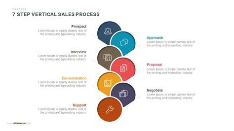 step vertical sales process powerpoint template  keynote