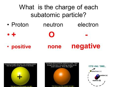 Charge Of Electron And Proton by Do You Your Atomic Structure Ppt