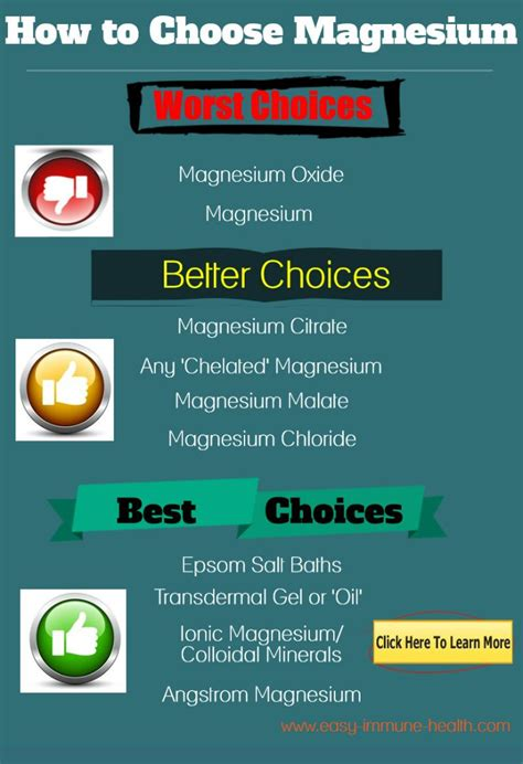 Best 25+ Magnesium Citrate Ideas On Pinterest  Magnesium