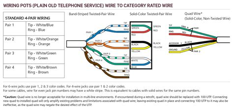 telephone extension cable wiring diagram volovets info