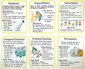 Are Your Students Comprehending  Tips To Help Foster Comprehension When Reading Informational