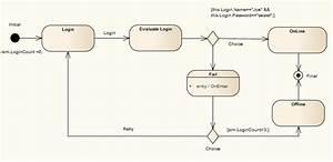 Trigger Parameters