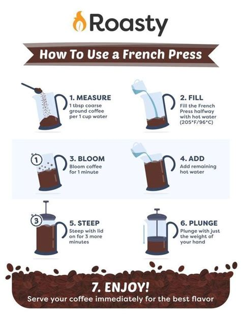 Cups how many coffee beans per cup. How Many Tablespoons Of Ground Coffee Per Cup Water ...