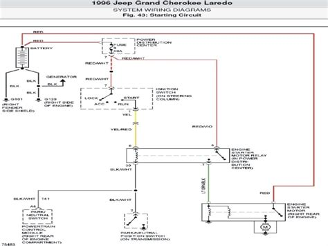 Jeep Grand Cherokee Relay Diagram Wiring Forums
