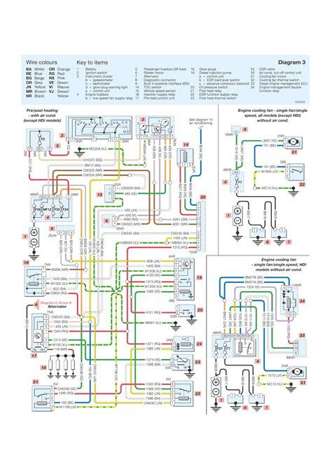 Peugeot Wiring Diagrams Pre Post Heating Engine