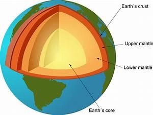 Inside Earth  Lesson 0075