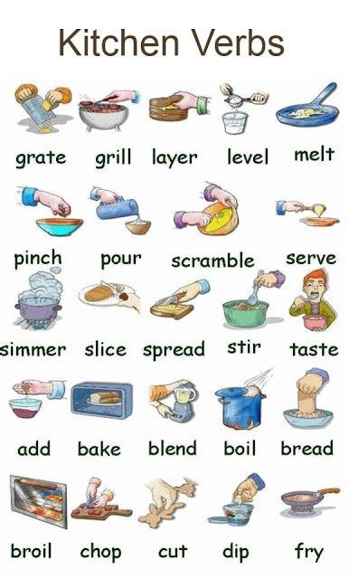 cuisiner traduction anglais cooking vocabulary teaching ideas