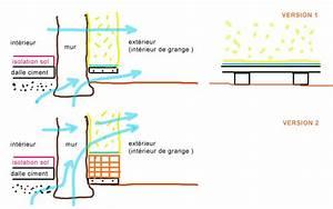 Comment Isoler Un Mur En Pierre Humide : isolation ext rieure mur en pierre ~ Premium-room.com Idées de Décoration