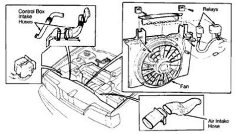 volvo  ac heater system manual service repair