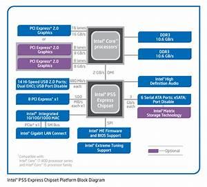 Arquitectura Pc  Placa Base Intel U00ae Dp55wb