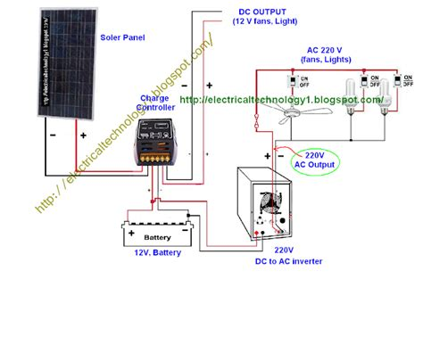 Electrical Technology How Wire Solar Panel