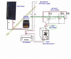 Electrical Technology  How To Wire Solar Panel To 220 V Inverter  12v Battery  12v Dc Load And