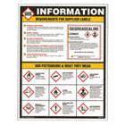 ghs safety data sheets quick tips  grainger