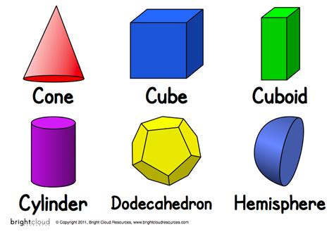 3d Shapes : Mnm For Students