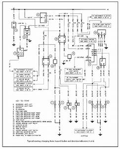 Rover Series 3 Wiring Diagram Pdf