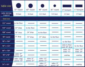 wedding table linen rentals events linen sizing chart
