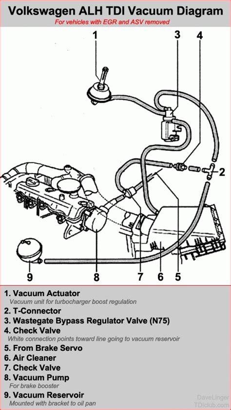 2000 vw jetta 2 0 engine diagram automotive parts