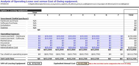 compare car iisurance compare auto lease  purchase