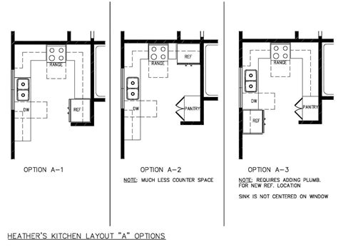 kitchen remodeling floor plans ideas for kitchen remodeling floor plans roy home design 5570