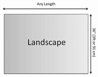 Poster Landscape Printing Width Height Format Inch