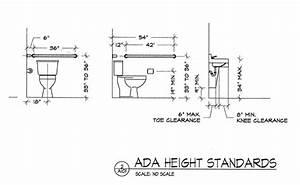 28 Ada Restroom Sign Height Requirements Ada