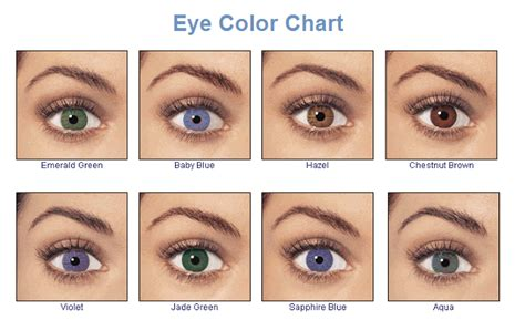 what color are my chart yearning for a free has your eye colour changed