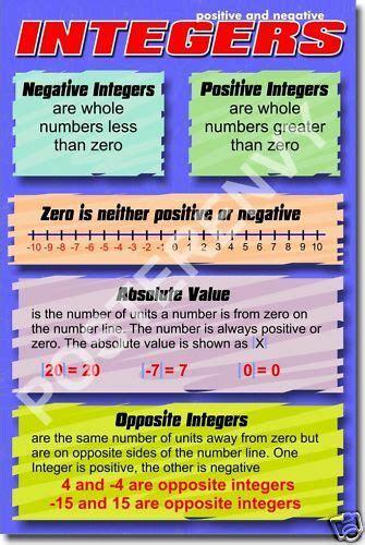 positive negative integers educational classroom math