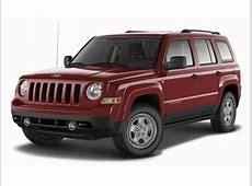 50 Best Used Jeep Patriot for Sale, Savings from $3,029
