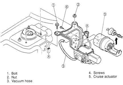 Mazda Protege Tranny Problems Fixya