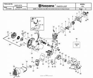 Husqvarna 125l Carburetor Adjustment