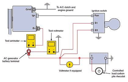 Chevy 3 Wire Alternator Voltameter Diagram by Product Howto Info Test Autozone