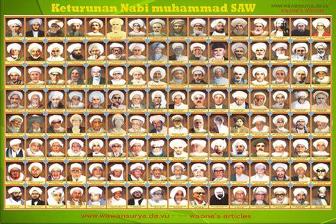 Ayahanda nabi muhammad adalah abdullah dan ibunya. Silsilah Nasab Keturunan Nabi Muhammad SAW Hingga Generasi Ke 26 ~ Rumah Muslimin   Media Dakwah ...