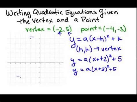 writing quadratic equations given the vertex and a point youtube