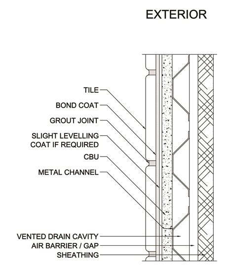 tile and waterproofing design construction canada