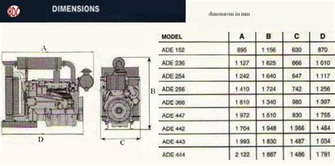 ade specifications bolt torques  manuals