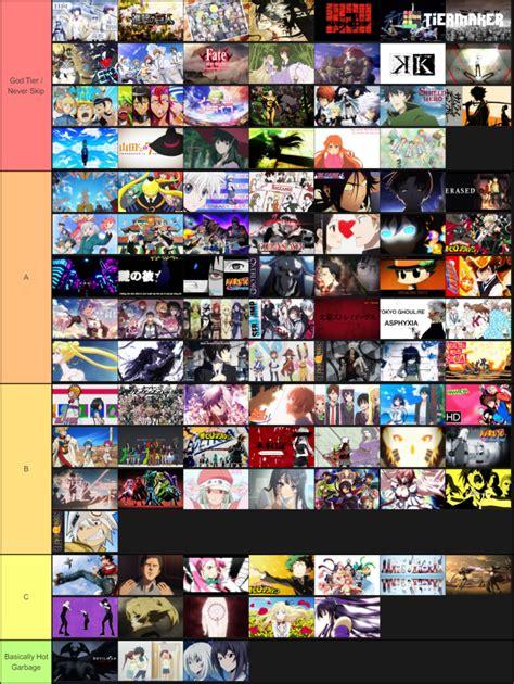 create  anime opening tier list tier maker
