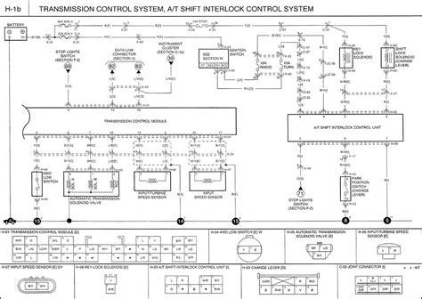 Kia Sorento Engine Diagram Wiring For Free