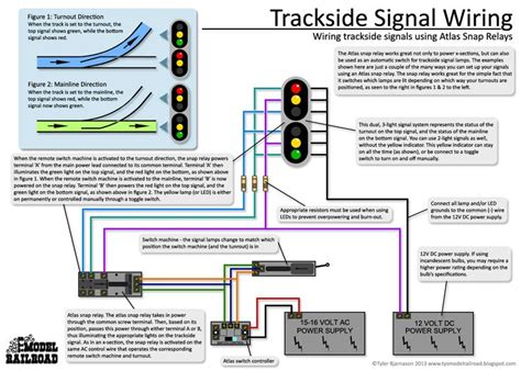 Diagram Of Signal by How To Wire Trackside Signals Using An Atlas Snap Relay