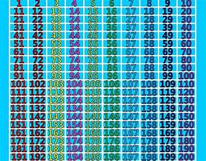 Number Chart 1 200 Best Quality Free Printable Numbers