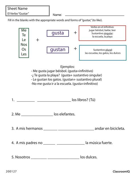 1000+ Images About Verbs Like Gustar On Pinterest  Videos, Present Tense And Spanish