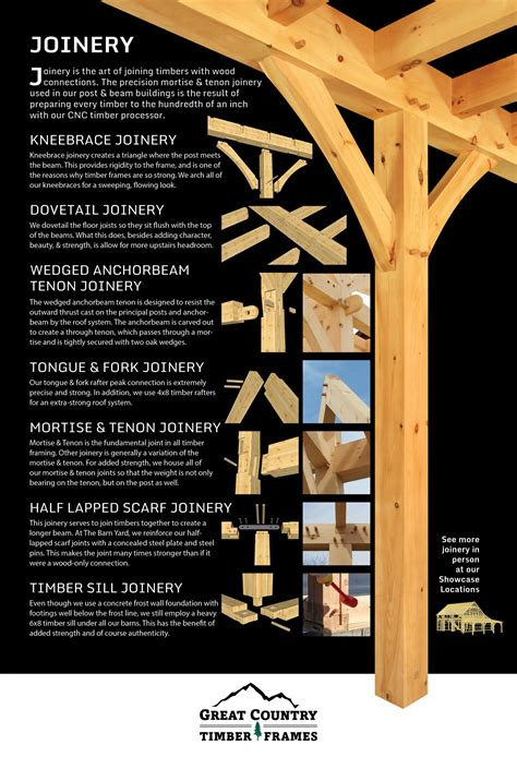 great country timber frames hosts educational open house