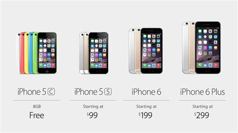 iphones in order all iphone models and their prices what will you get