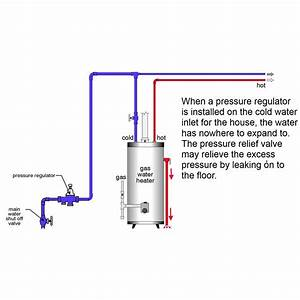 31 Hot Water Expansion Tank Installation Diagram