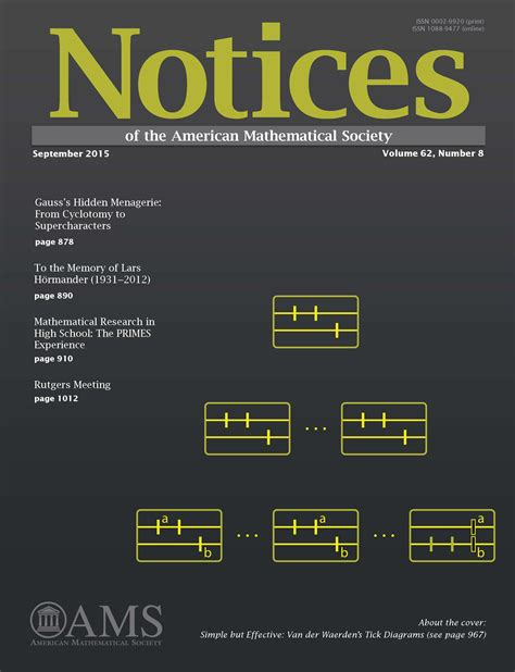 Notices Of The American Mathematical Society  Notices Of