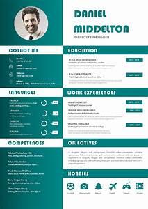 online resume websites examples bongdaaocom With best free resume websites