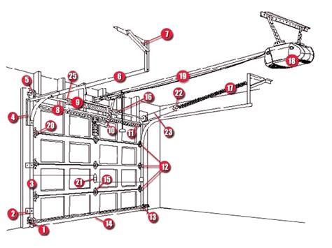 chamberlain garage door garage door parts overhead garage door parts repair